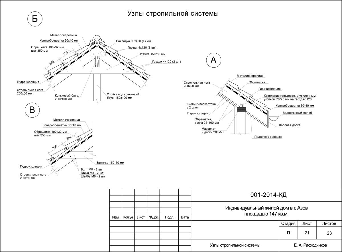 Шиферная крыша своими руками расстояние между стропилами 5